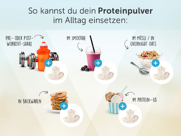 Proteinpulver: Anwendung im Alltag